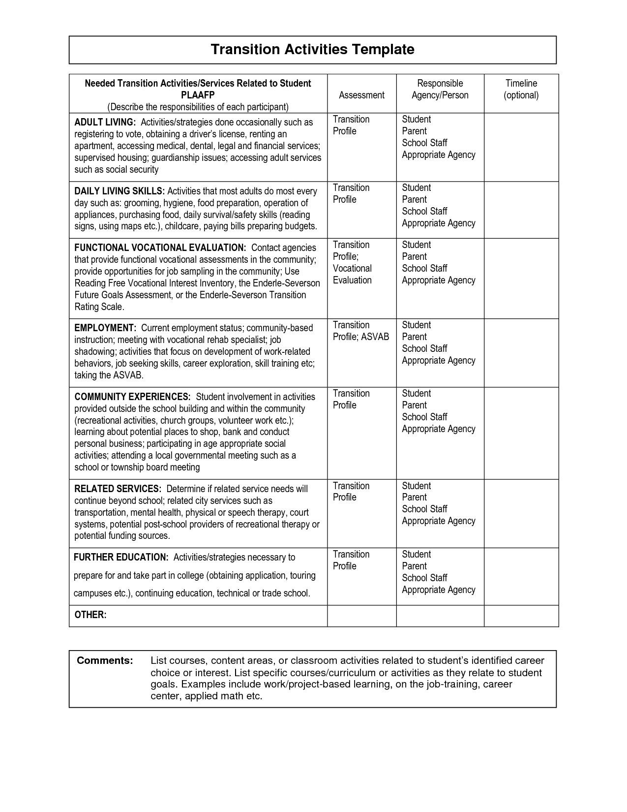 Life Skills Worksheets For Highschool Students