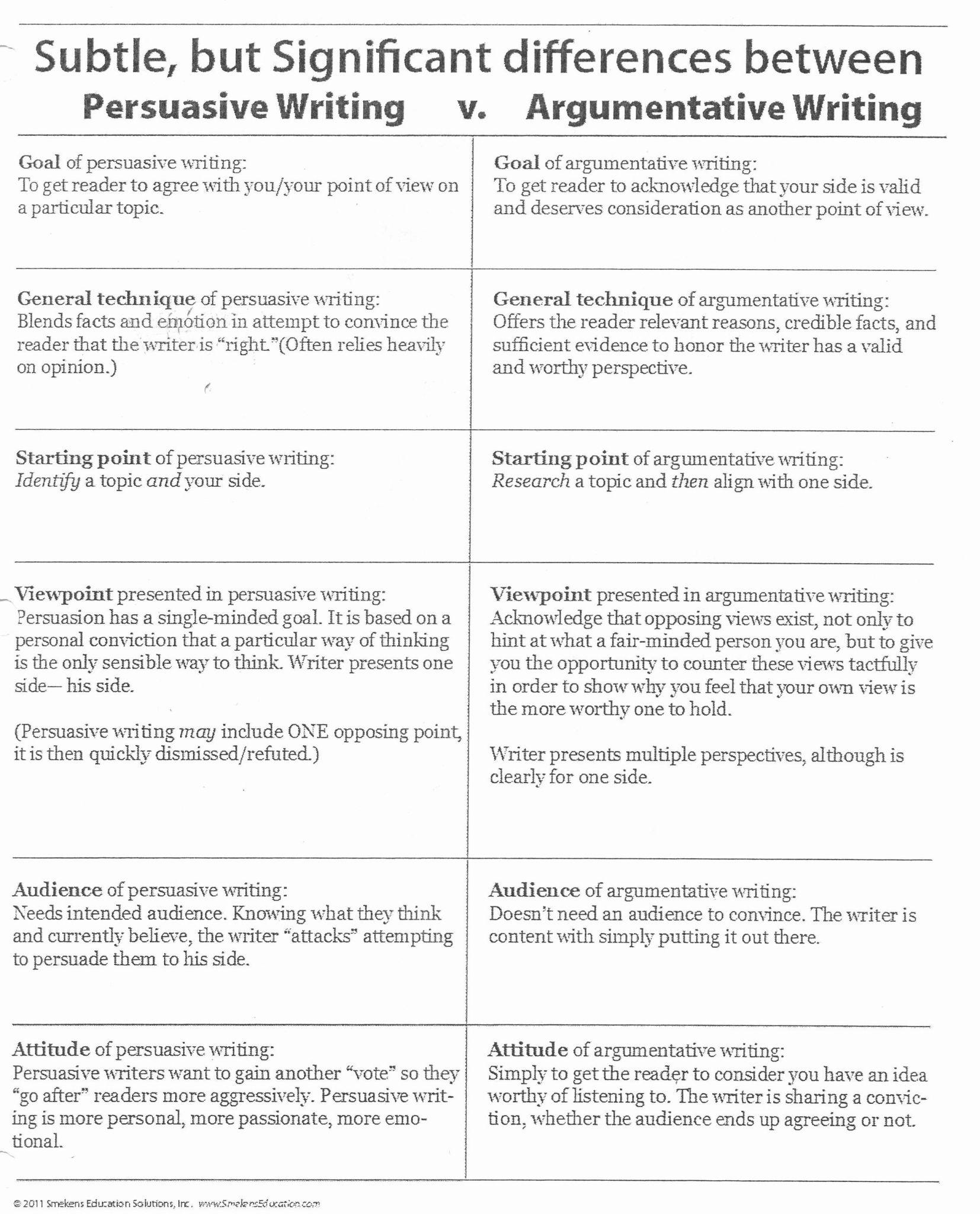 Life Skills Worksheets For Highschool Students