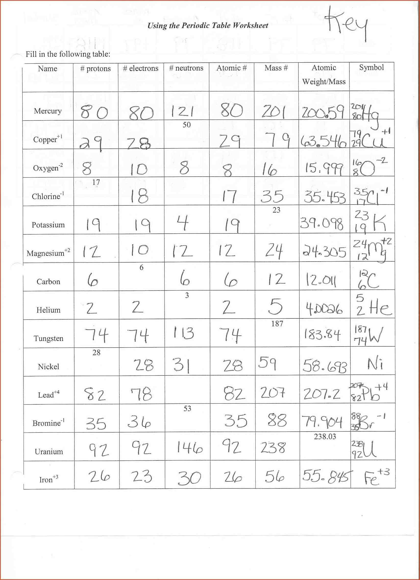 Protons Neutrons Electrons Worksheet