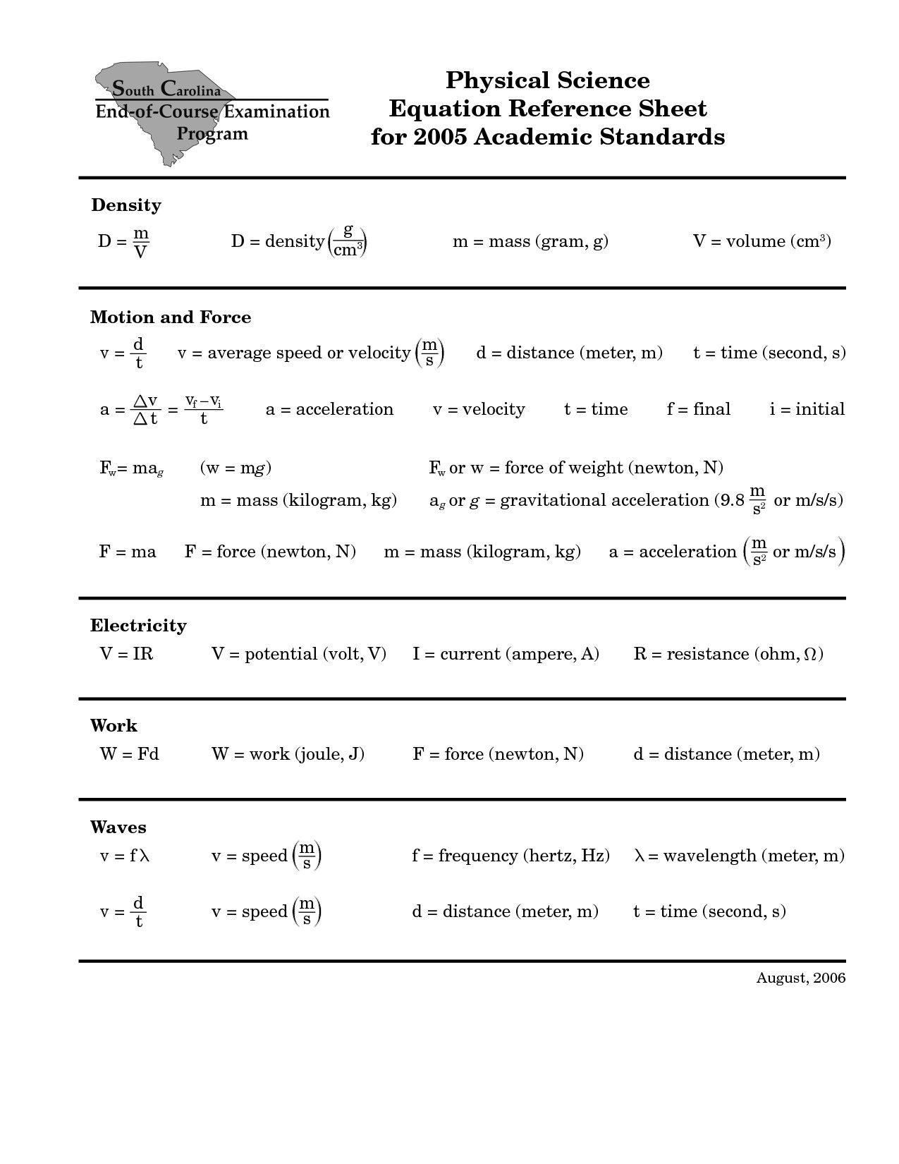 Measuring Liquid Volume Worksheet