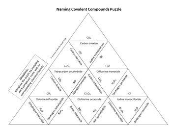 Naming Covalent Compounds Worksheet Answer Key