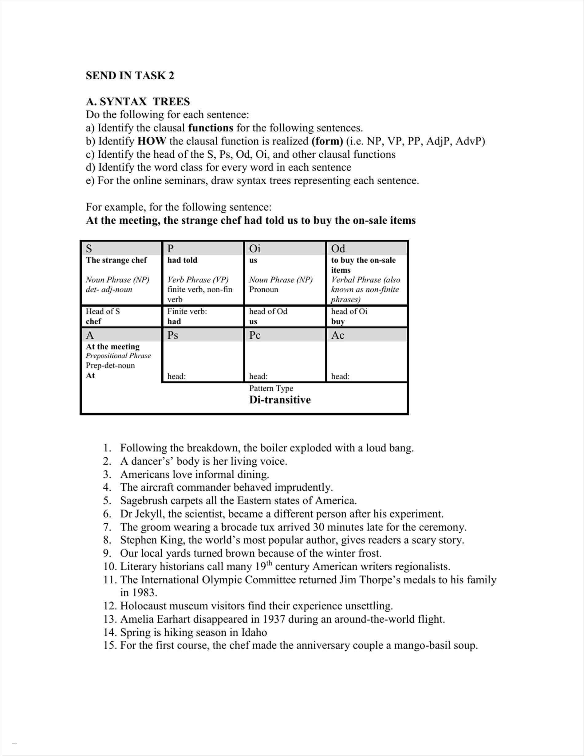 Identify Nouns Verbs Adjectives Worksheet