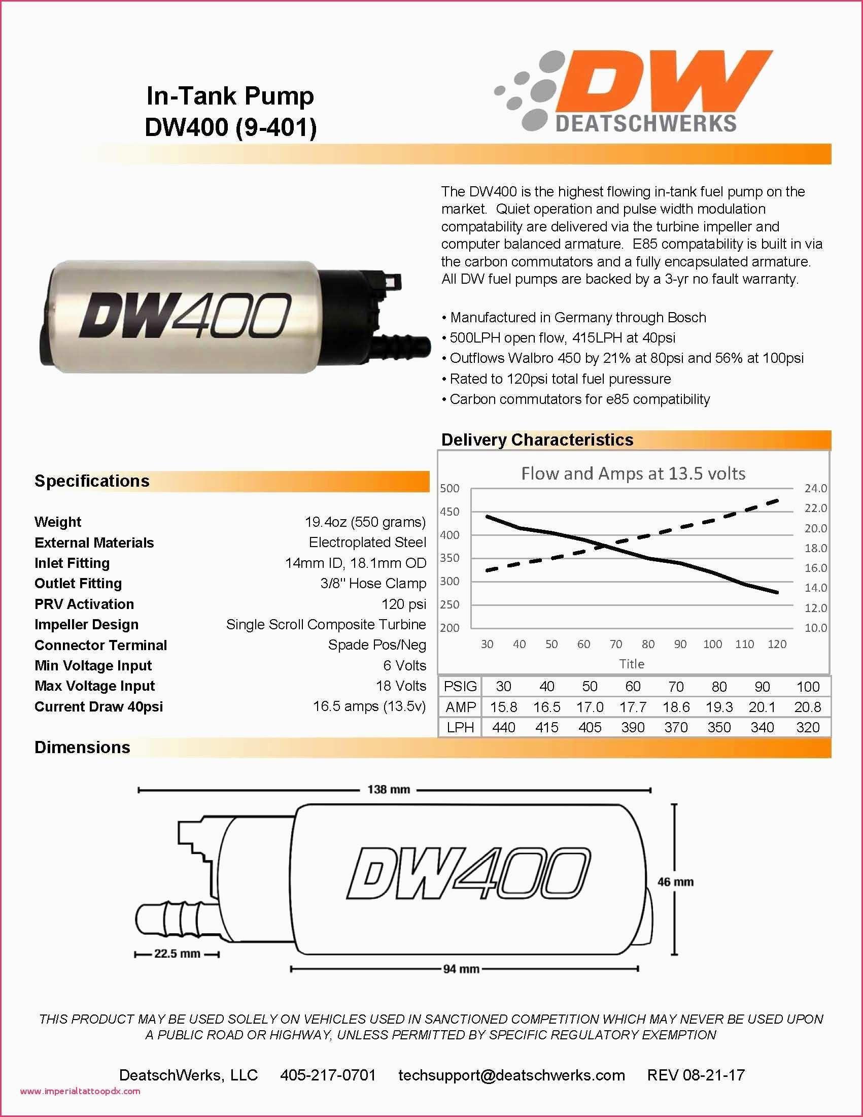 Piecewise Functions Worksheet 2