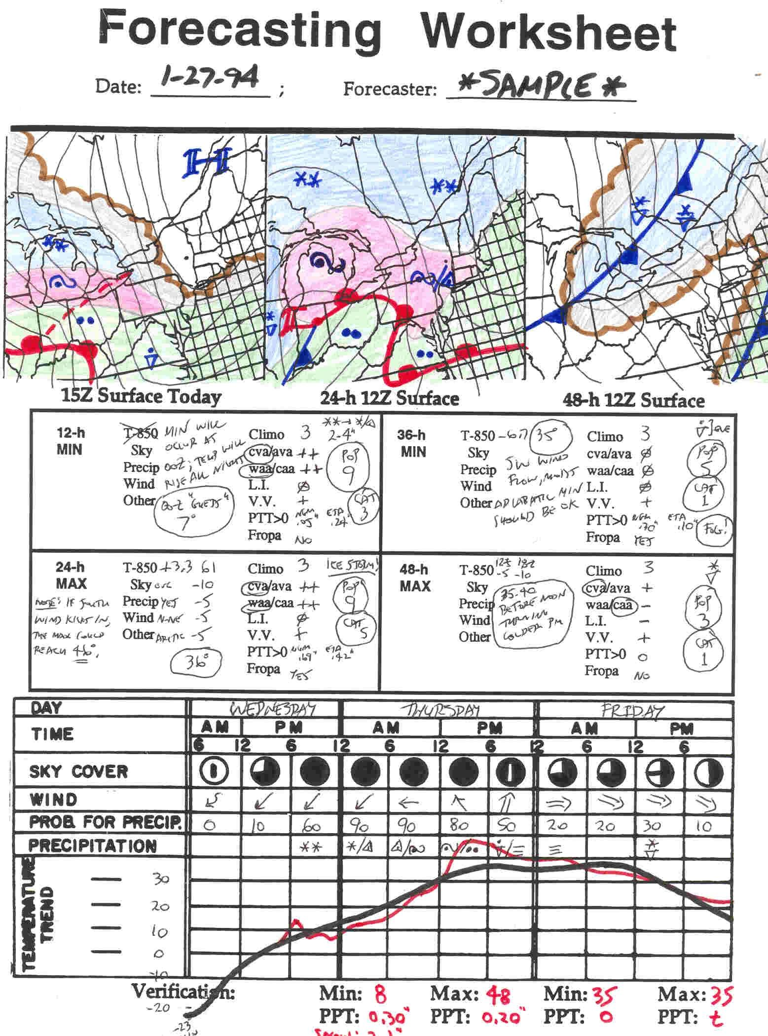 Free Elementary Weather Worksheet