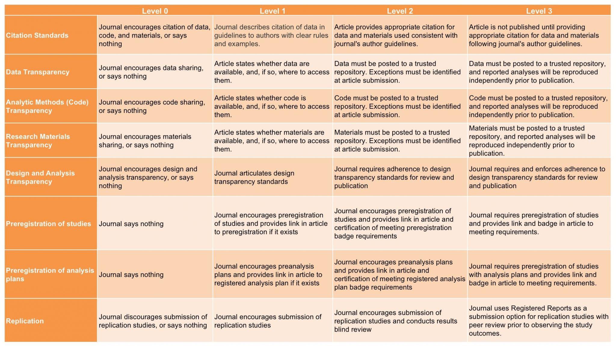 Science World Magazine Worksheets Answers