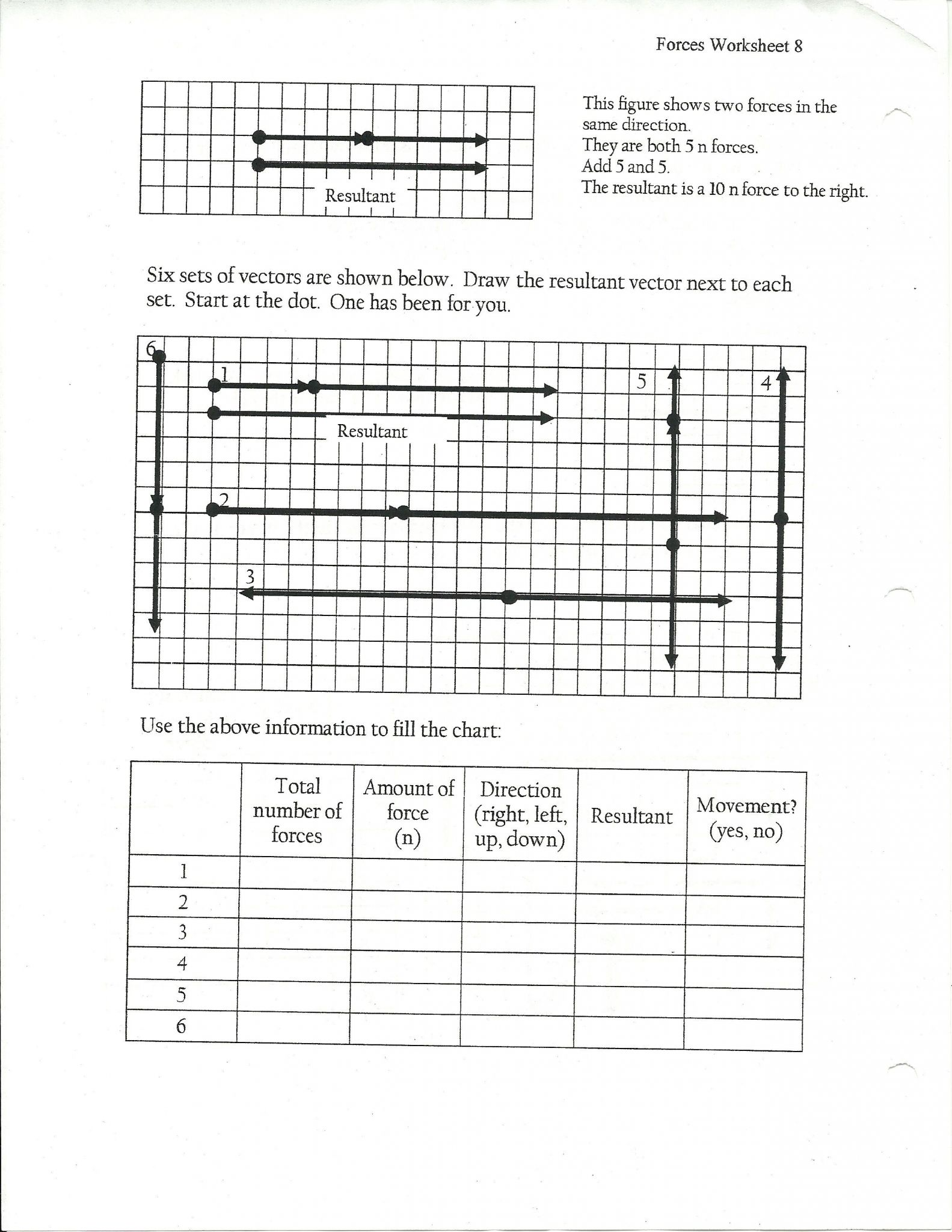 Solubility Worksheet Answer Key Chemistry