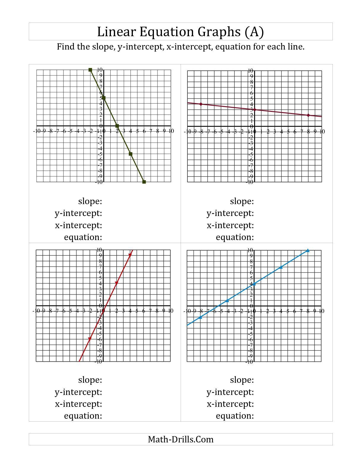Solving Linear Equations Practice Worksheet