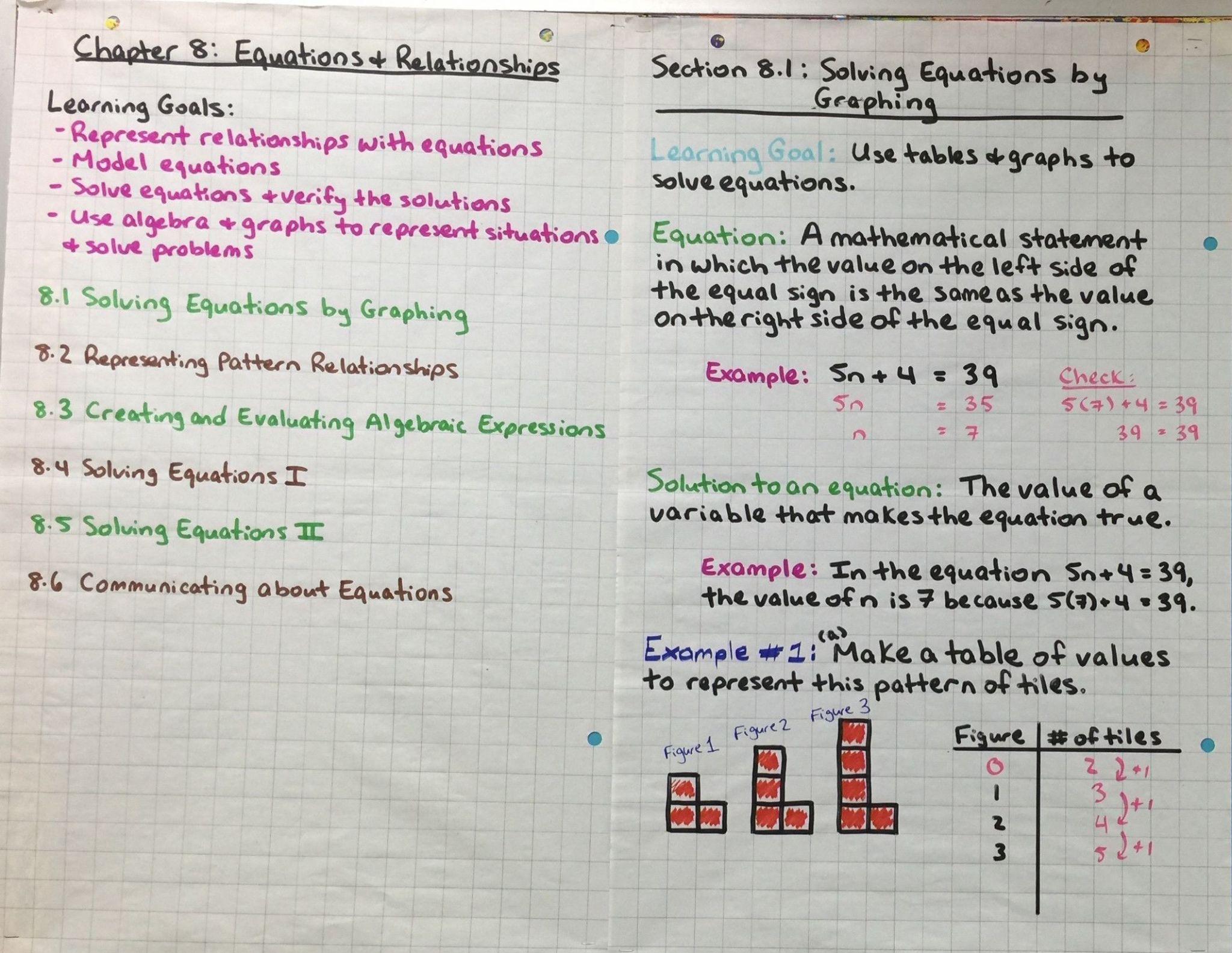 Solving Linear Equations Practice Worksheet