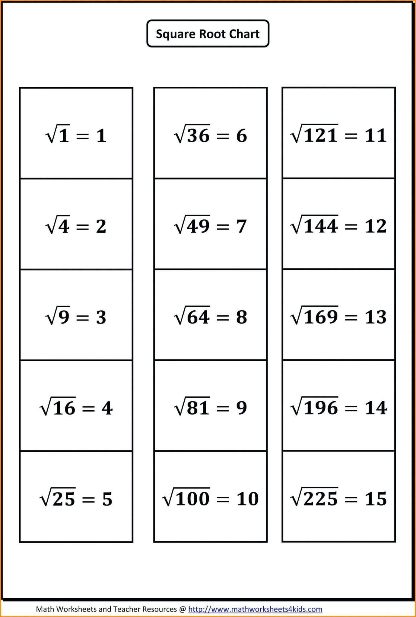 Square Roots Of Negative Numbers Worksheet