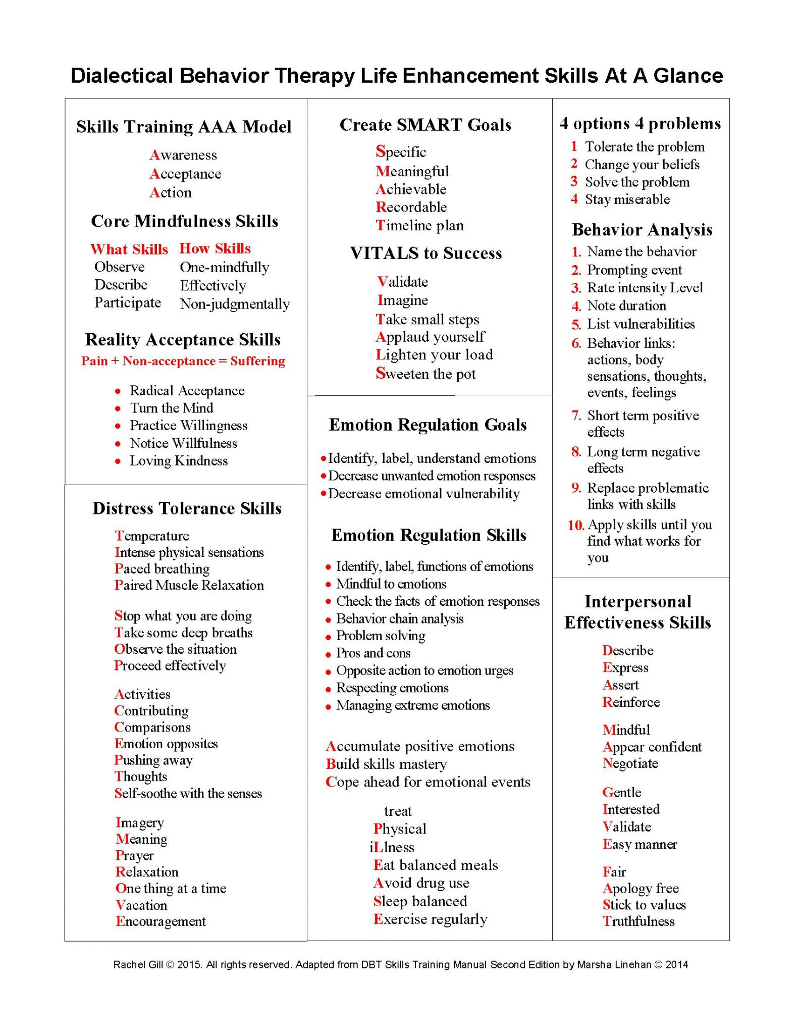 Stages Of Change In Recovery Worksheets