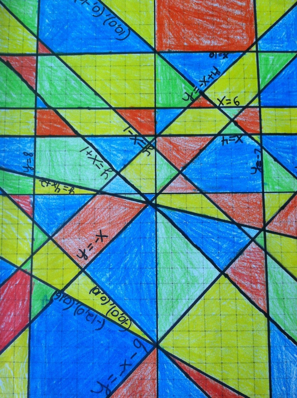 Stained Glass Blueprints Worksheet Answer Key
