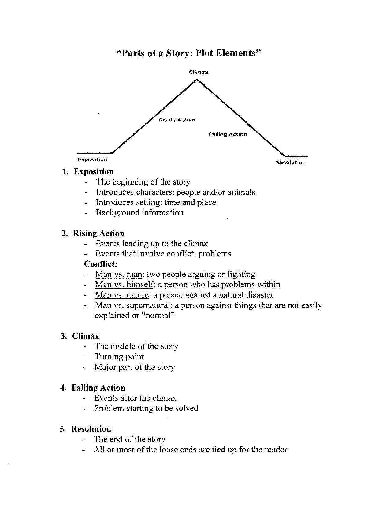 Story Outline Worksheet