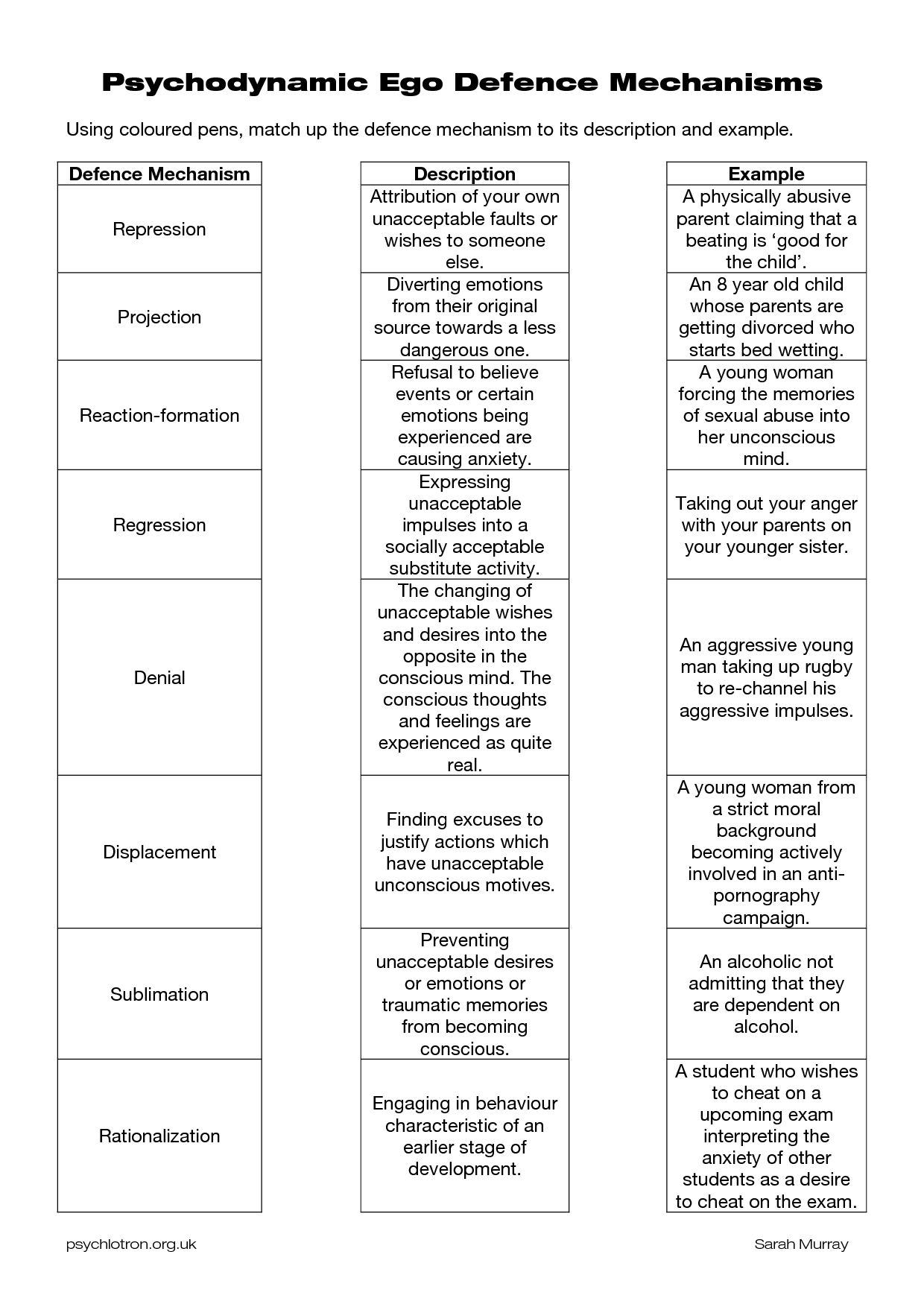 Substance Abuse Group Worksheet