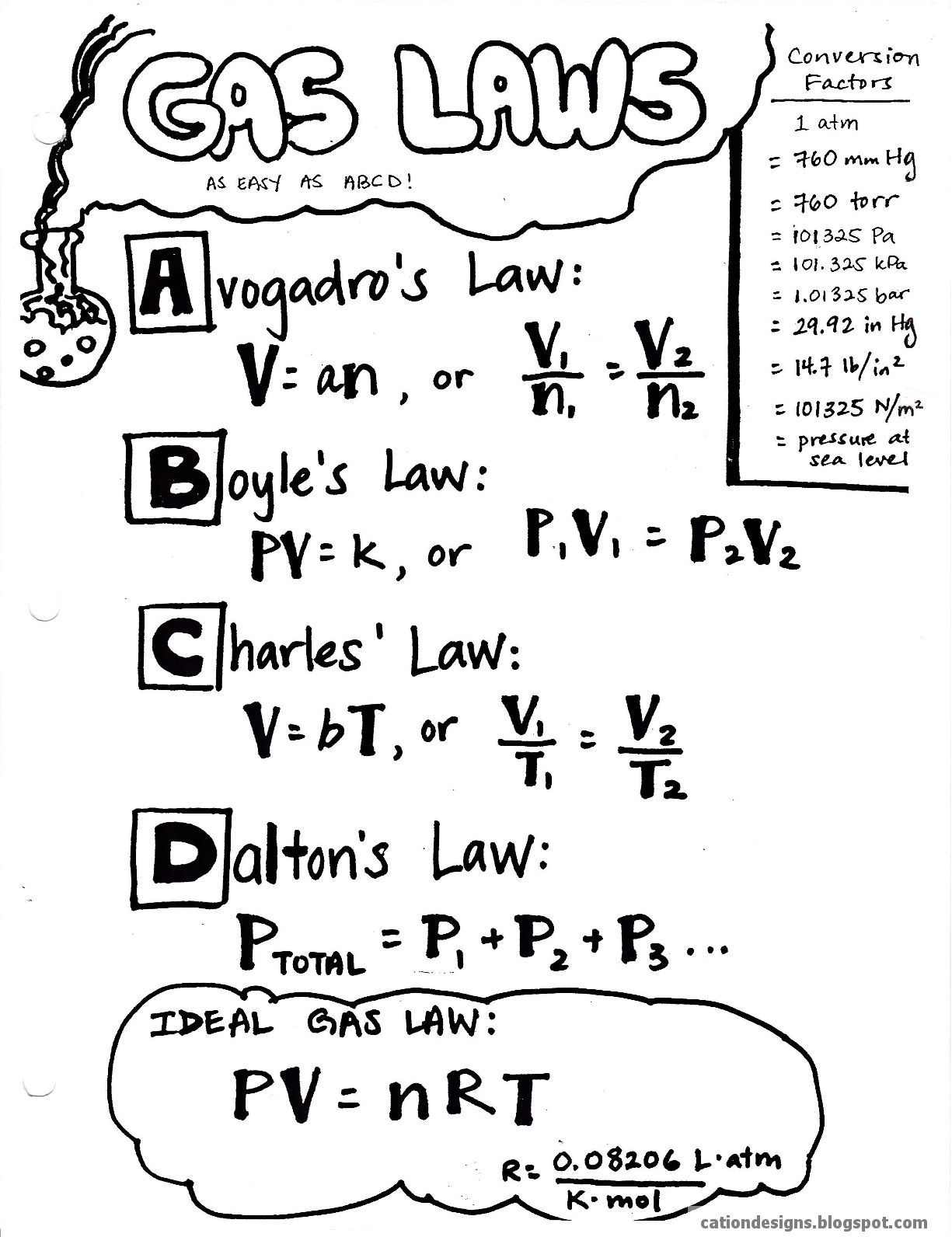 The Gas Laws Worksheet