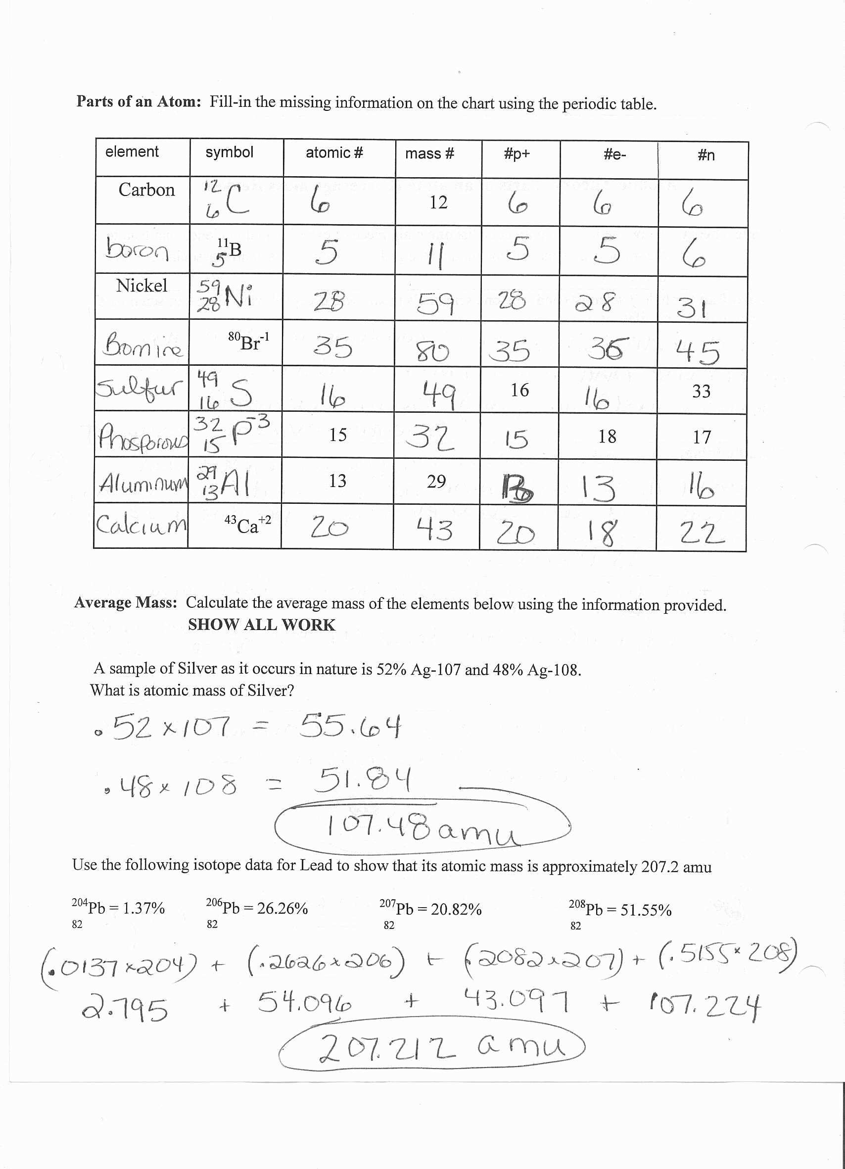 Types Of Bonds Worksheet Answer Key