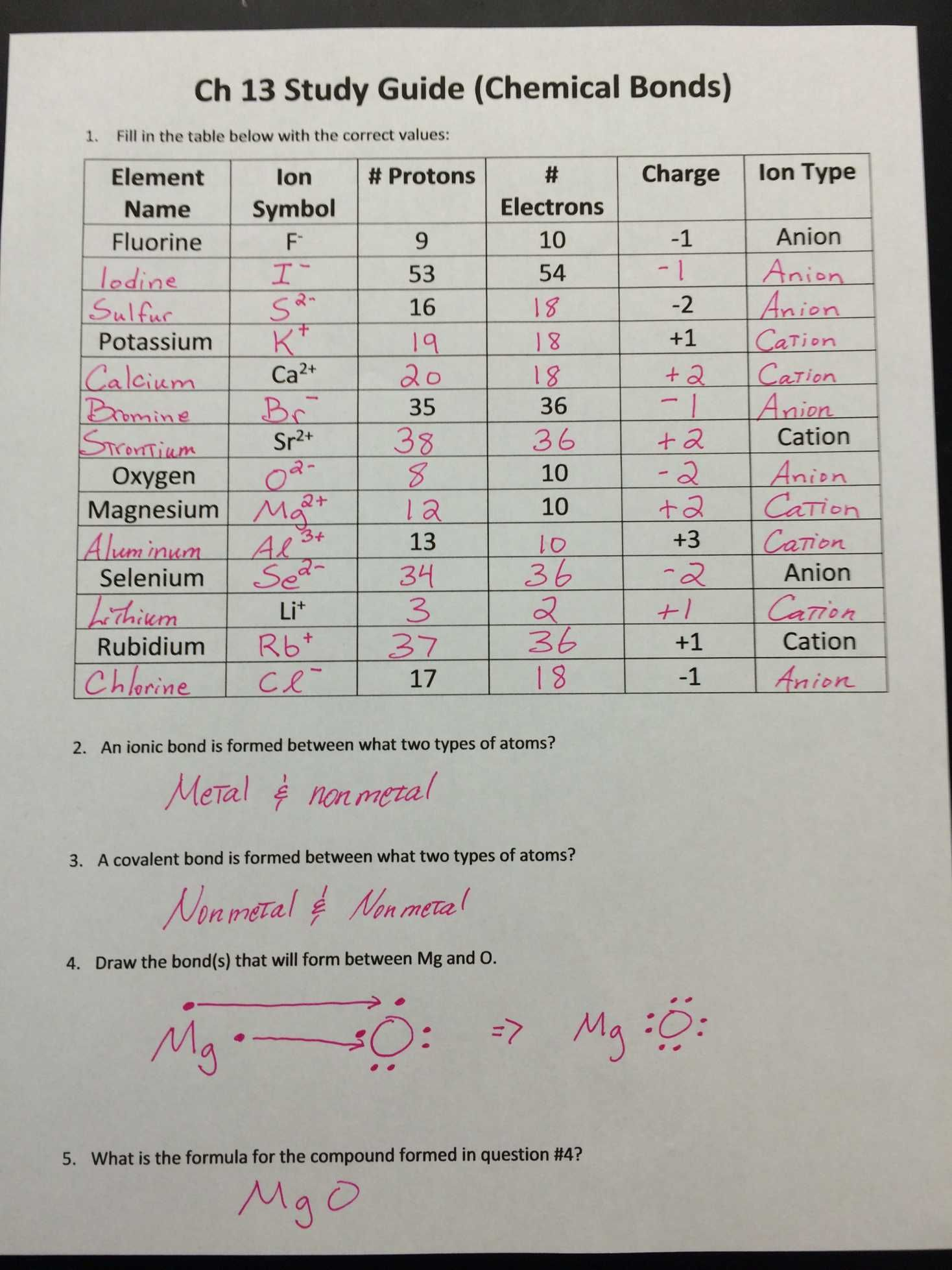 Chemical Bonding Worksheet Answers Key