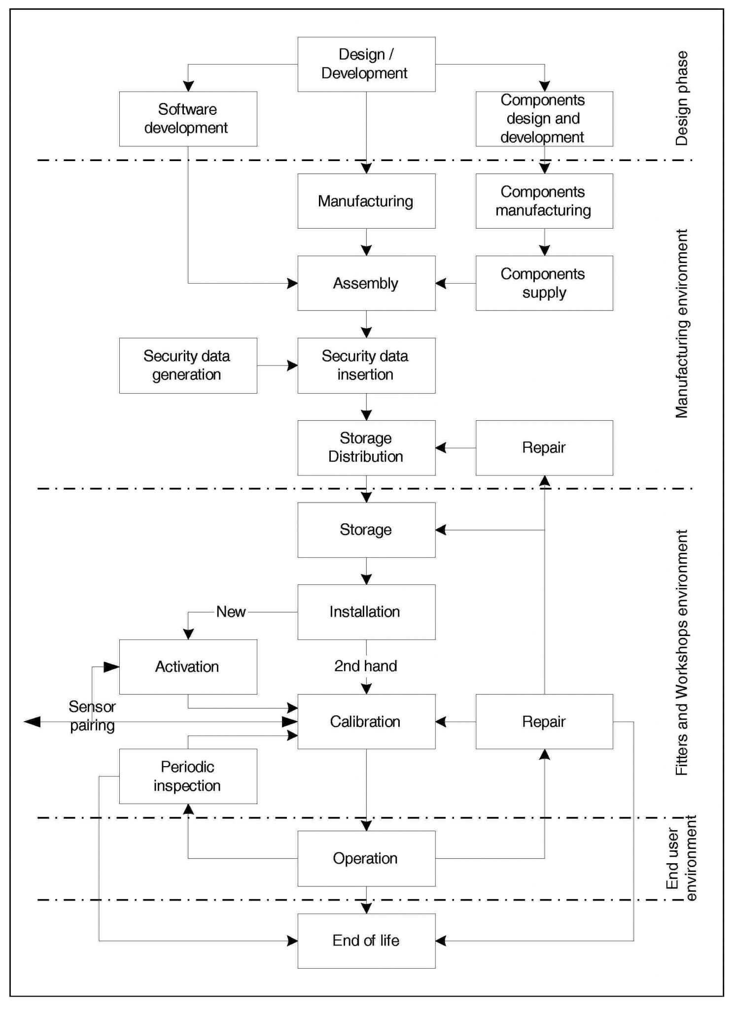 Vector Components Worksheet