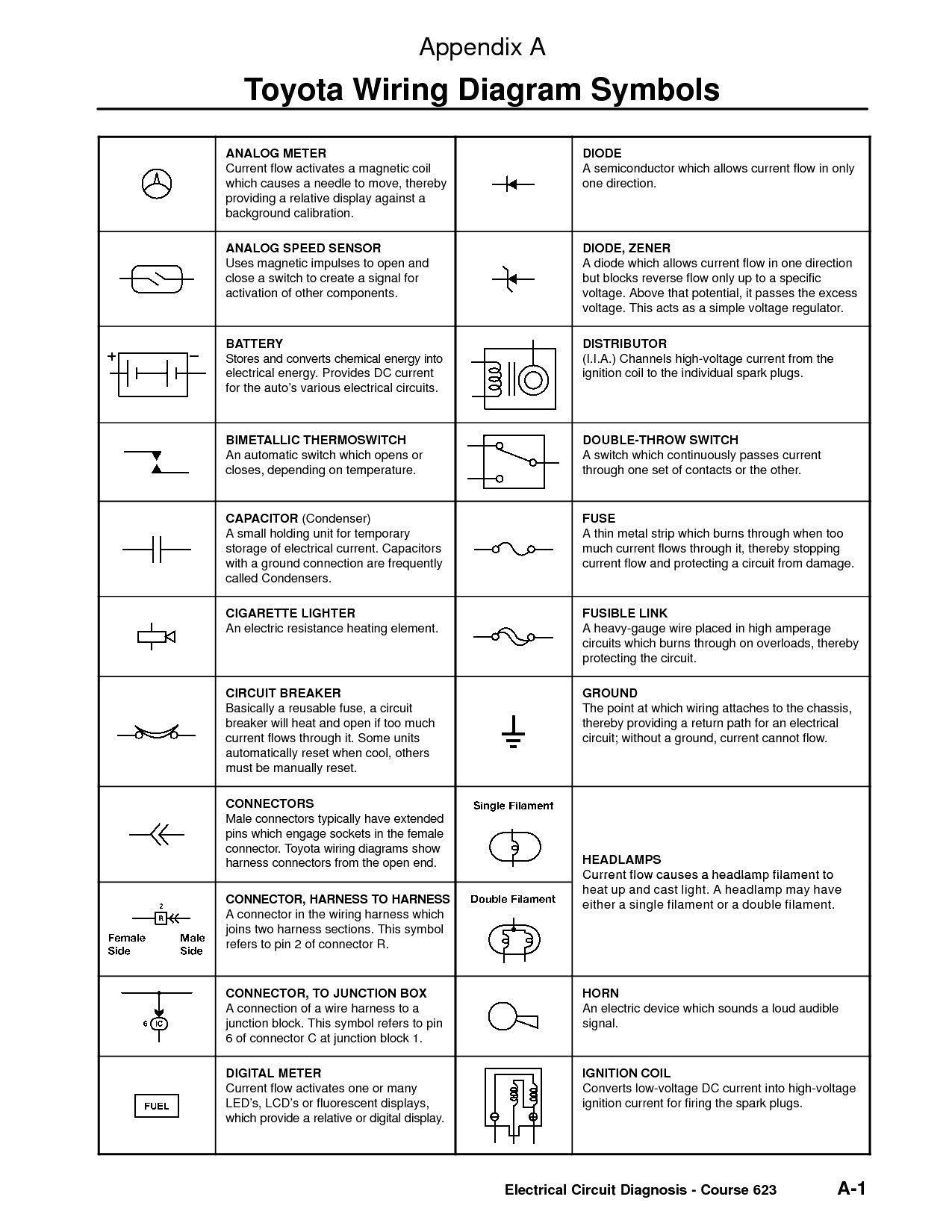 Voltage Current And Resistance Worksheet