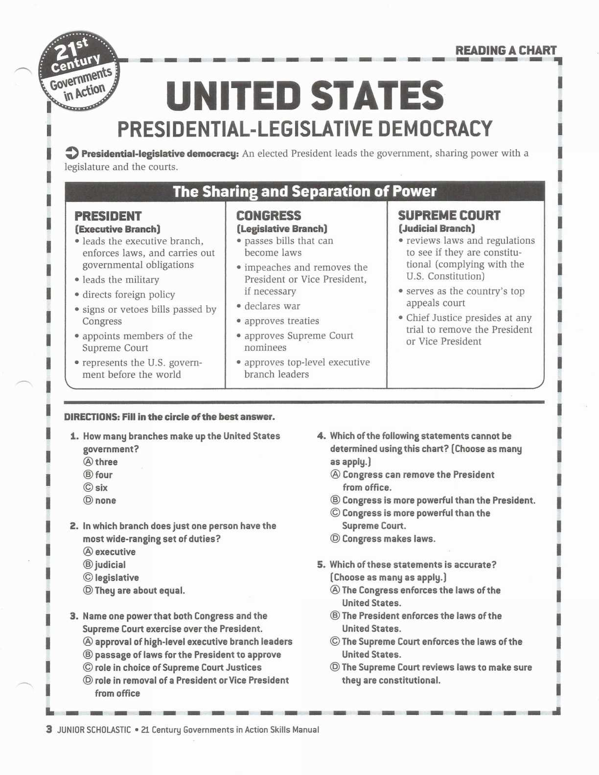 Government Worksheet Answer Key