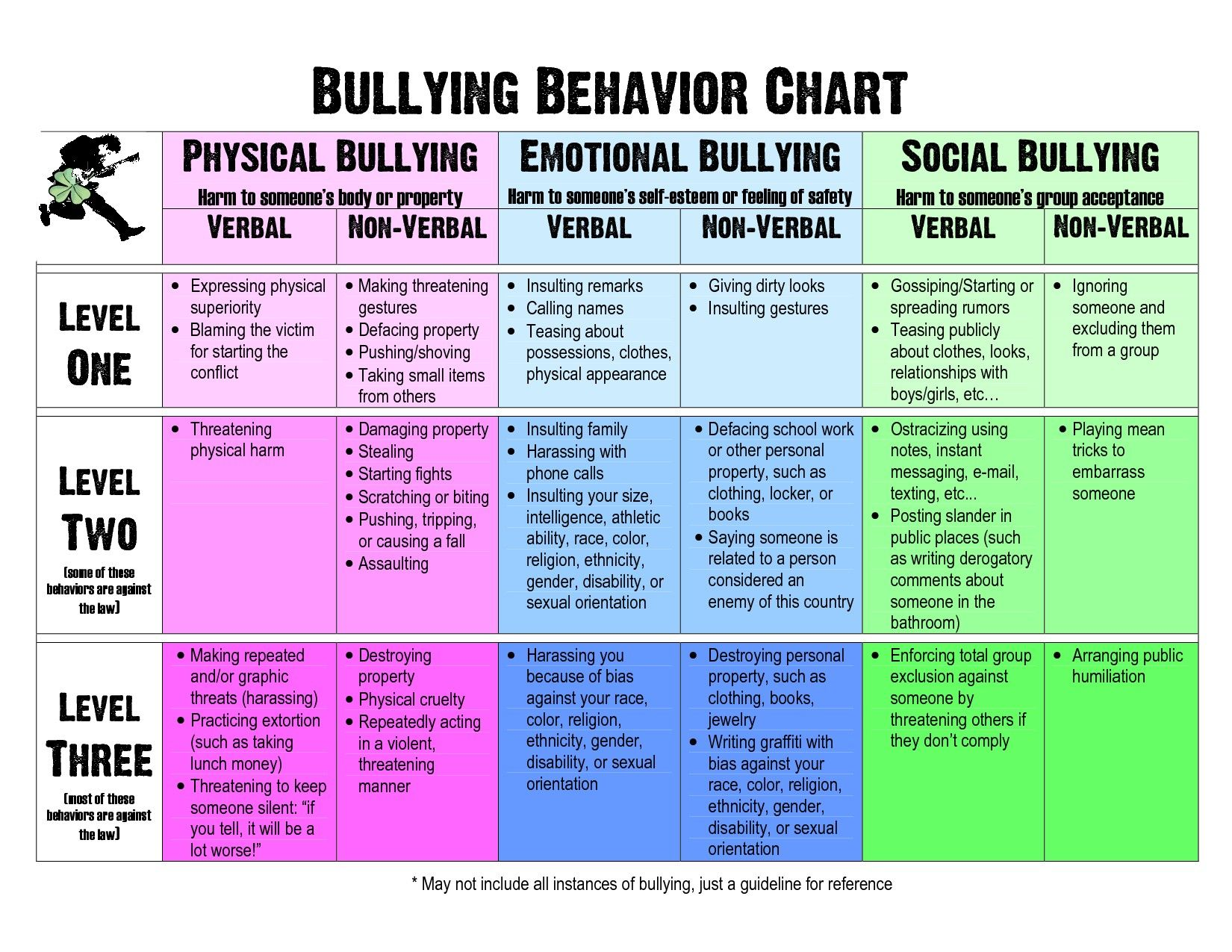 Worksheets On Bullying For Elementary Students