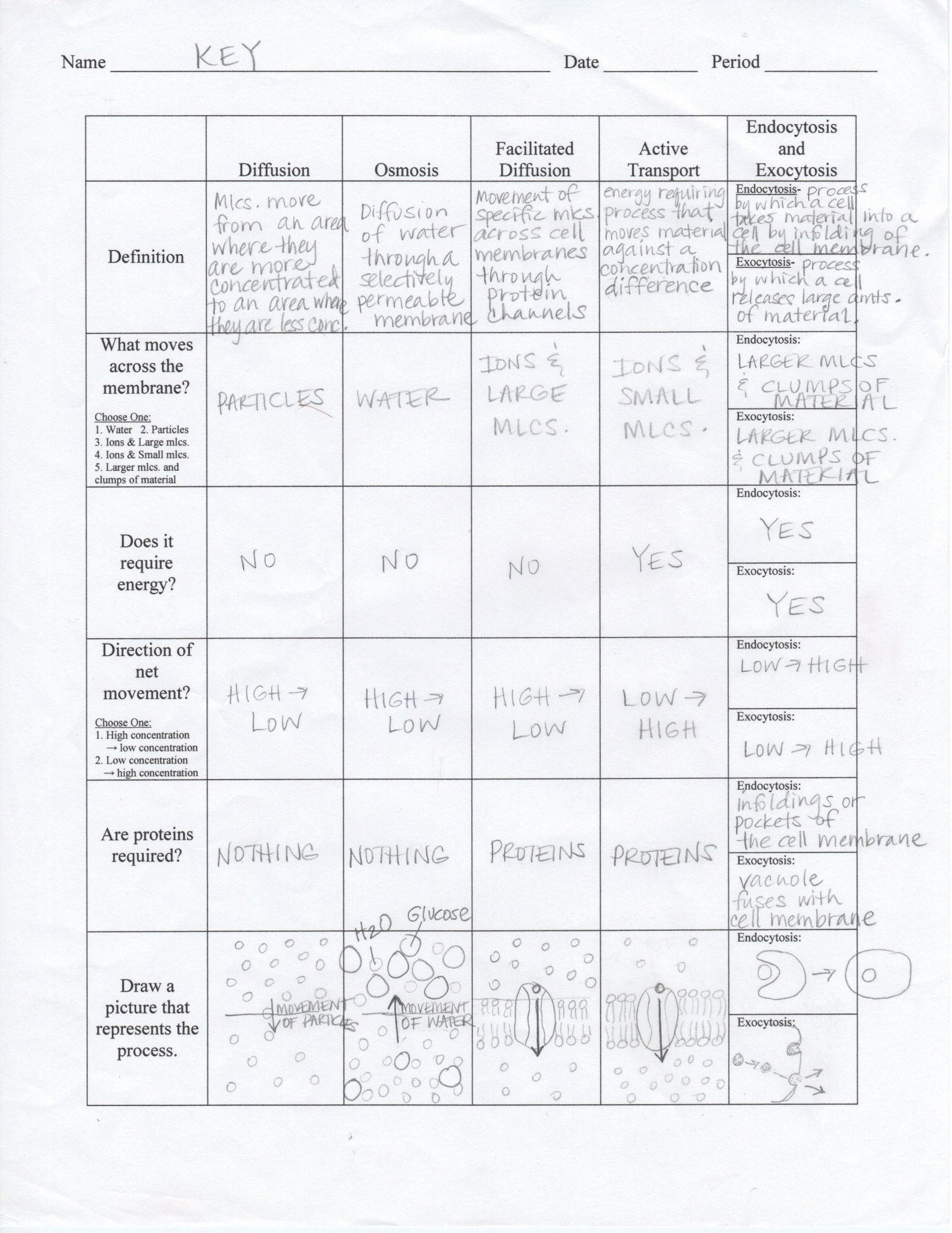 Writing Formulas And Naming Compounds Worksheet Answers