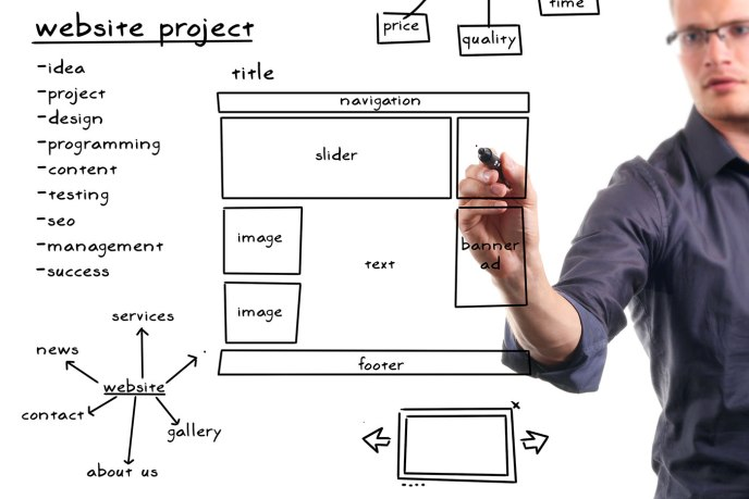 web developer planning a website project