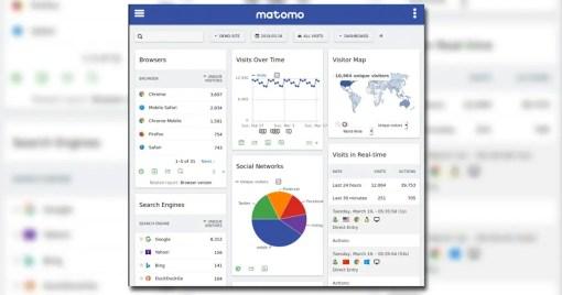 Matomo 3.14.0 Release