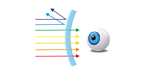 augenschonende Bildschirmbrille Blaufilter Brillenkiste (4)