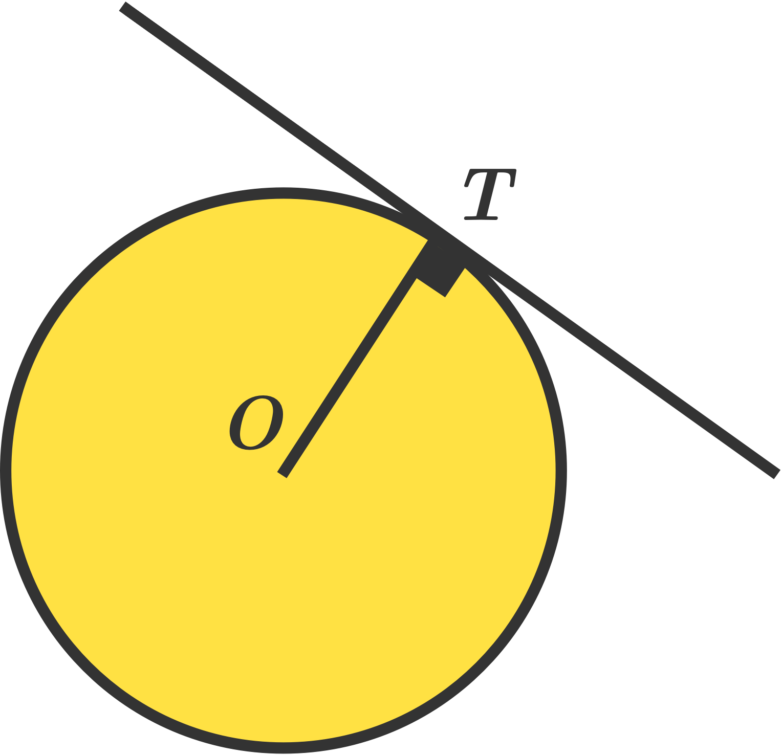 Equation Of A Circle With Radius And Tangent