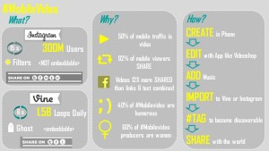 #mobilevideo infographic