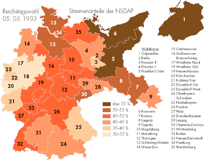 1933 German Elections results in which the Nazis got the most votes