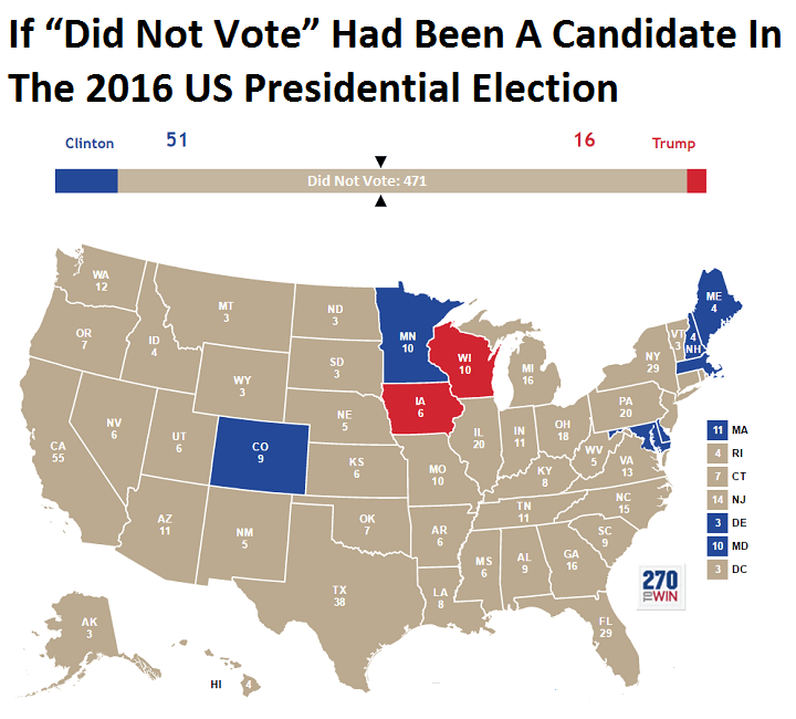 Image result for 2016 if no voting was a candidate