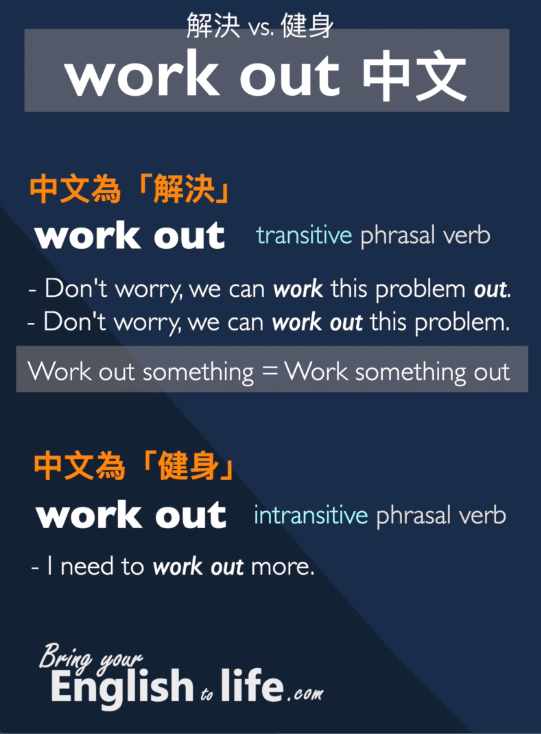 Work out 中文 (解決 vs. 健身) |We can work it out!|活化英文