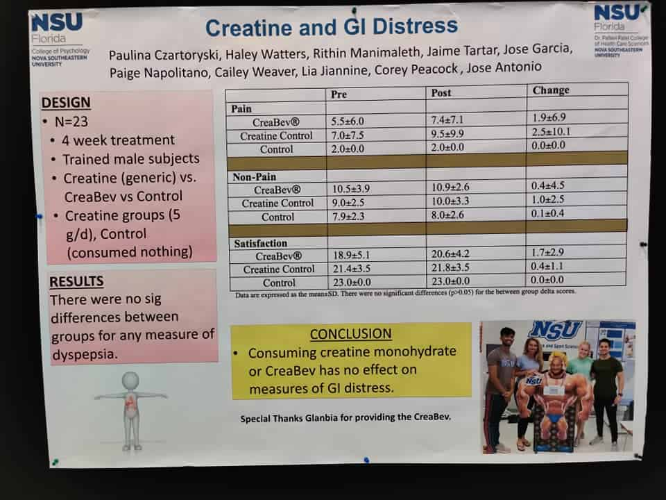 picture of study results of creatine on GI distress