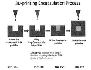 3D-printing Encapsulation Process