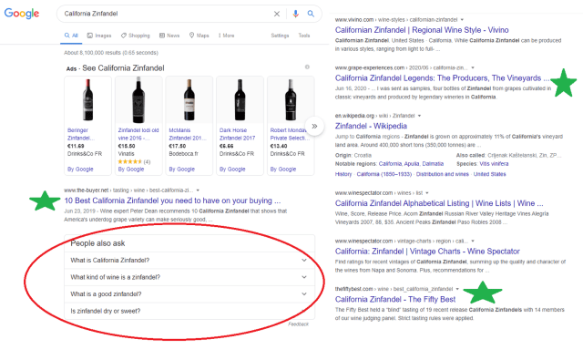 BTW, if you're doing a virtual tasting/webinar, these questions in the Google results box would be great titles & themes to use.
