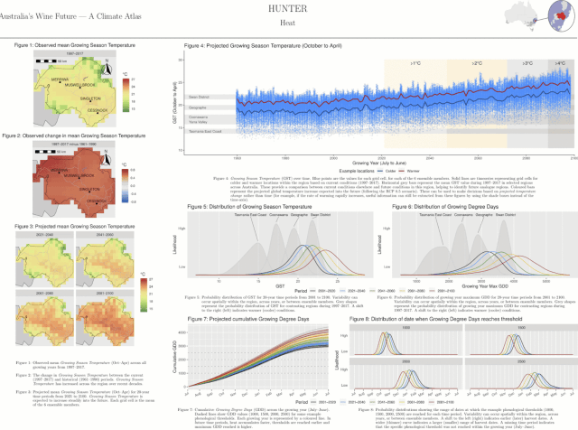 The Atlas graphs a bunch of climate indices