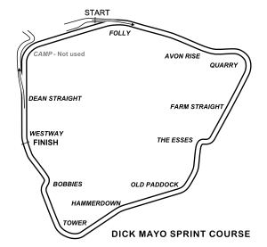 DMS_sprint_course_600w