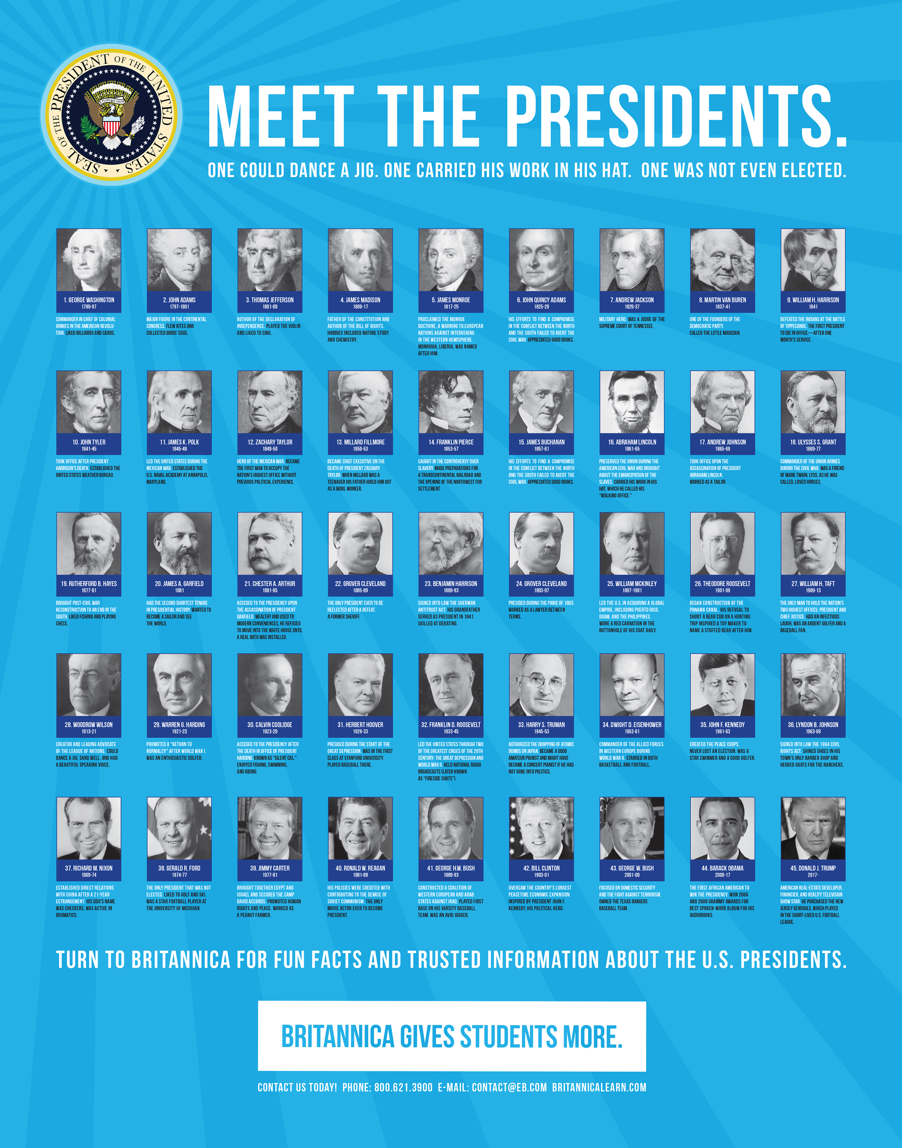 Presidents Day Fun Facts And Classroom Resources