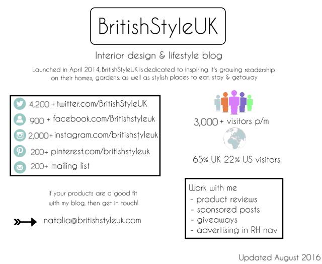 interior design blogger media kit