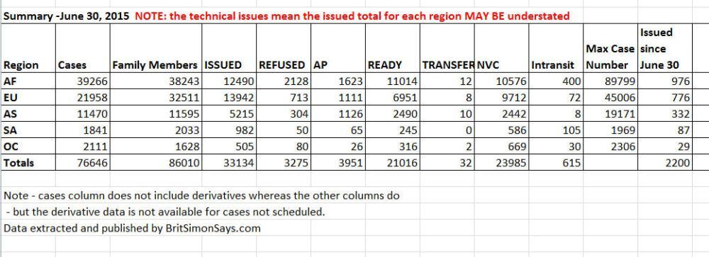 CEAC data July 11