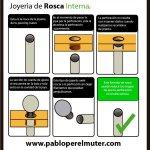 Internal: Rosca Interna