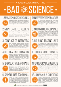 A Rough Guide to Spotting Bad Science | Compound Interest