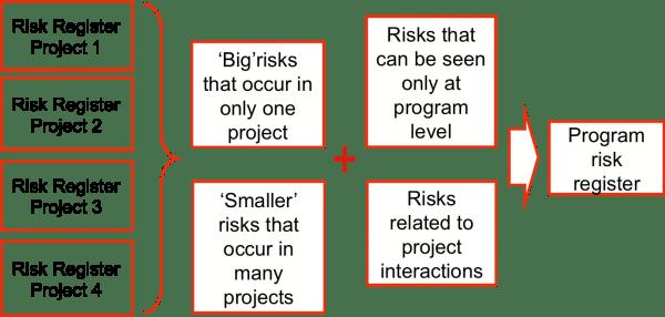 Headline risks – seeing the big picture – Broadleaf