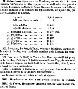 Excerpt from the legislative debates of the Belgian lower house in July 12, 1892 indicating the language in which the elected MPs took the oath of office--either in French or Flemish.