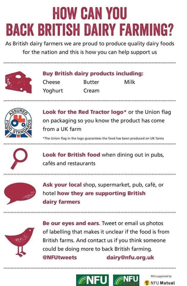 Support British Dairy Farming!