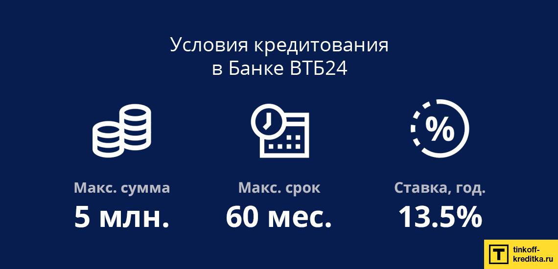 Втб расчет кредита онлайн калькулятор 2017 онлайн заявки на кредиты в новокузнецке