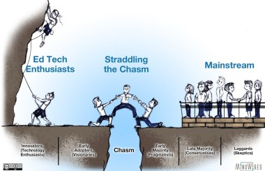 Straddling the Chasm: Rethinking Faculty Support