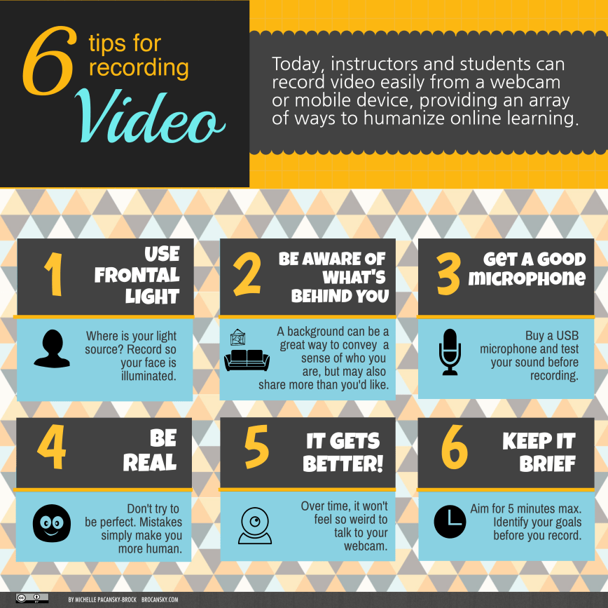 6 Tips for Recording Video. Today, instructors and students can record video easily from a webcam or mobile device, providing an array of ways to humanize online learning. 1. Use Frontal Light. Where is your light source? Record so your face is illuminated. 2. Be Aware of What's Behind You. A background can be a great way to convey a sense of who you are, but may also share more than you'd like. 3. Get a Good Microphone. Buy a USB microphone and test your sound before recording. 4. Be Real. Don't try to be perfect. Mistakes simply make you more human. 5. It Gets Better! Over time, it won't feel so weird to talk to your webcam. 6. Keep It Brief. Aim for 5 minutes max. Identify your goals before you record.