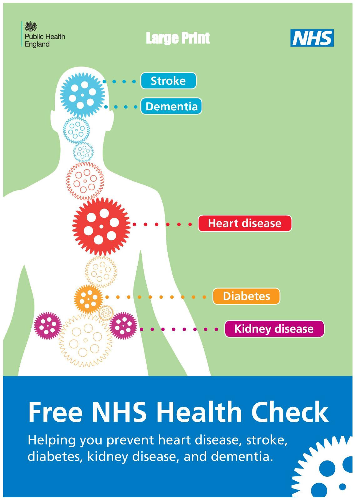 Software Health Check Template Image Collections